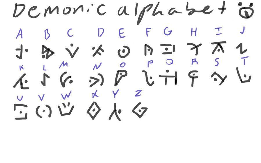 demonic language symbols